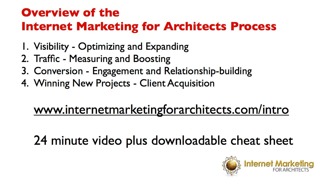 IMA Webinar 2013 slides.009