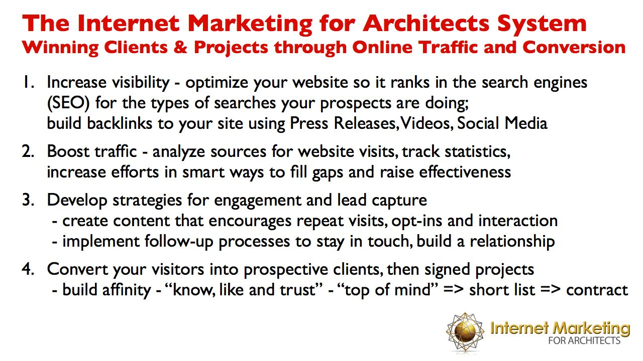 IMA Webinar 2013 slides.010
